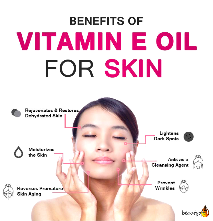 Vitamin E Oil Skin Benefits