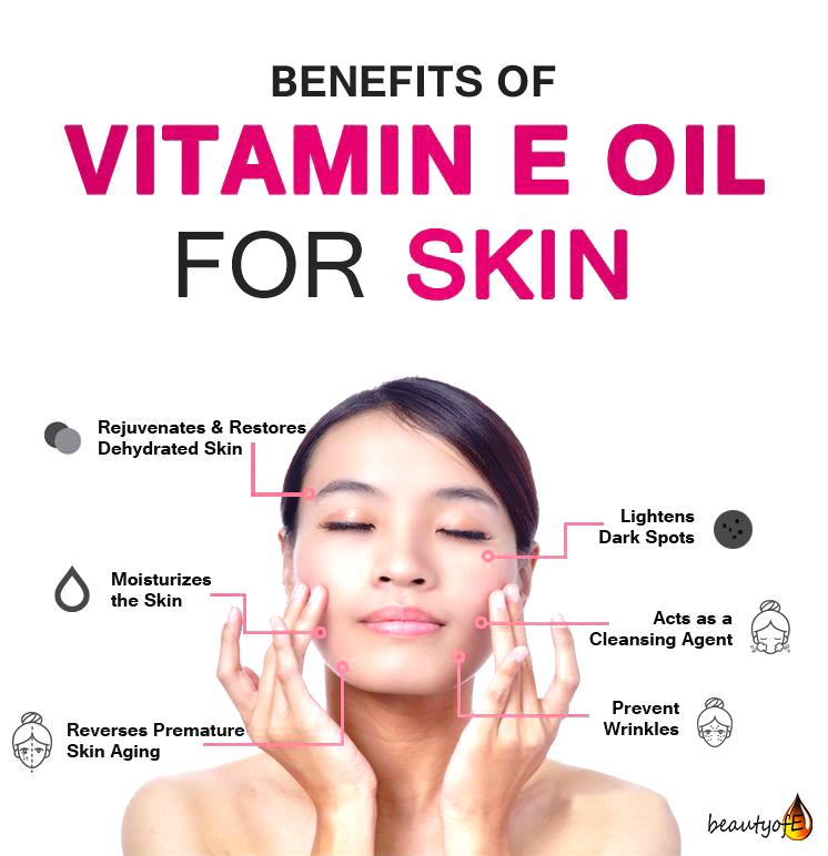 Vitamin E Oil Skin Care Benefits